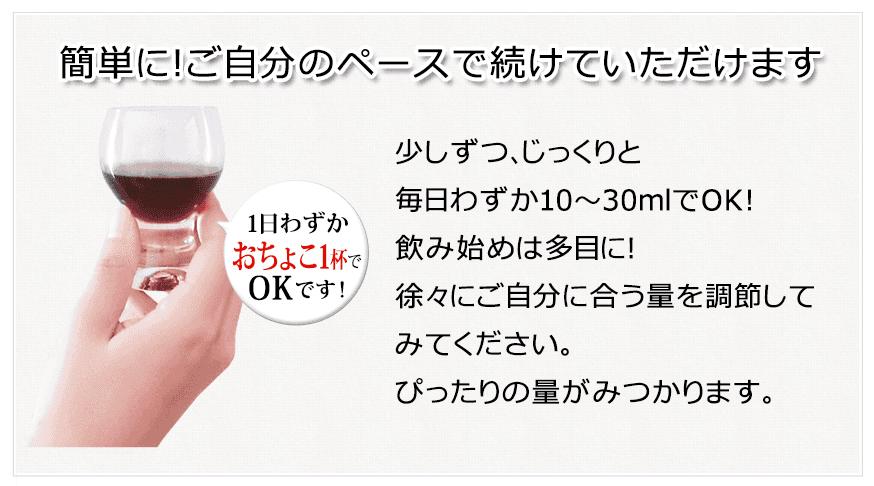 メンズミレットの目安量